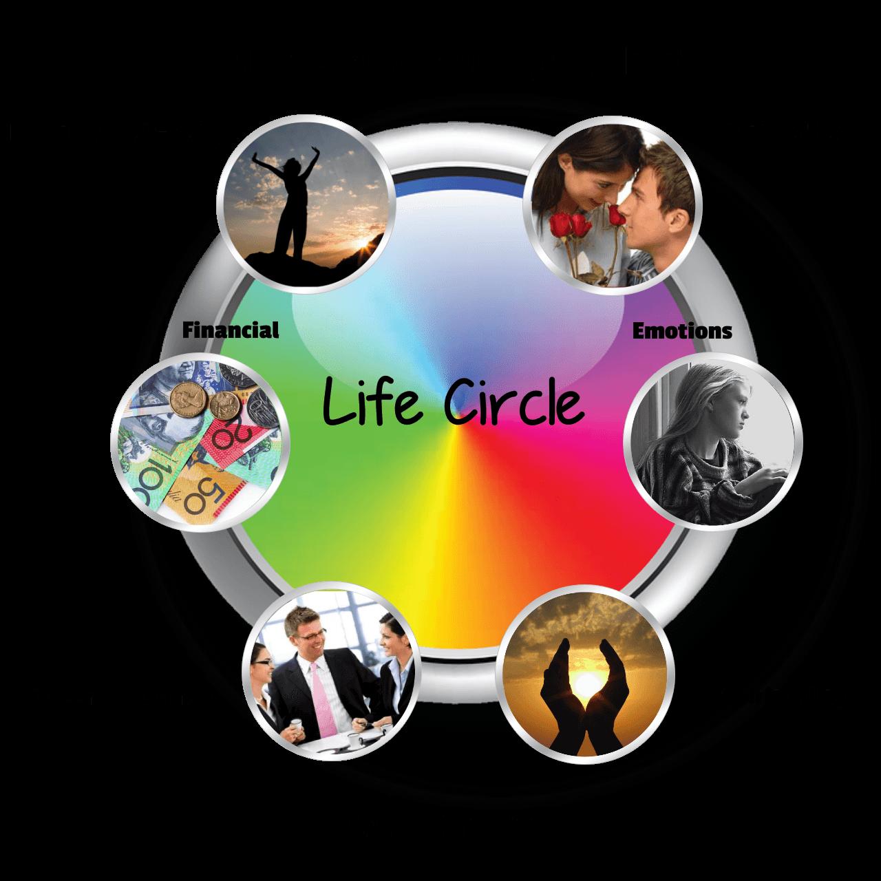 life-circles-solutions-circle-of-life1